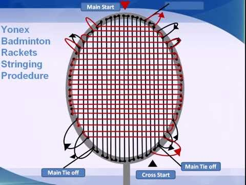 Yonex Badminton Rackets Stringing Guide Part 02
