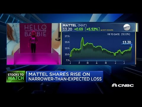 Mattel shares rise on narrower-than-expected loss