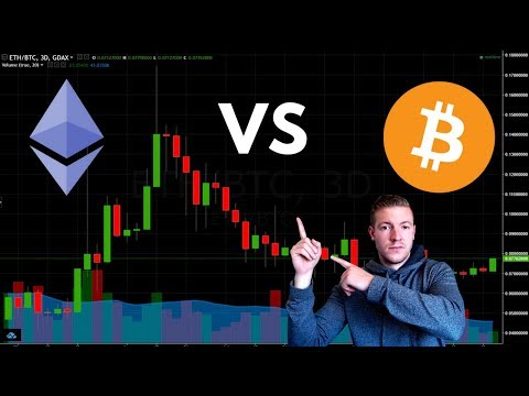 Ethereum to Outperform Bitcoin in Next Two Months? Let's talk ETH/BTC