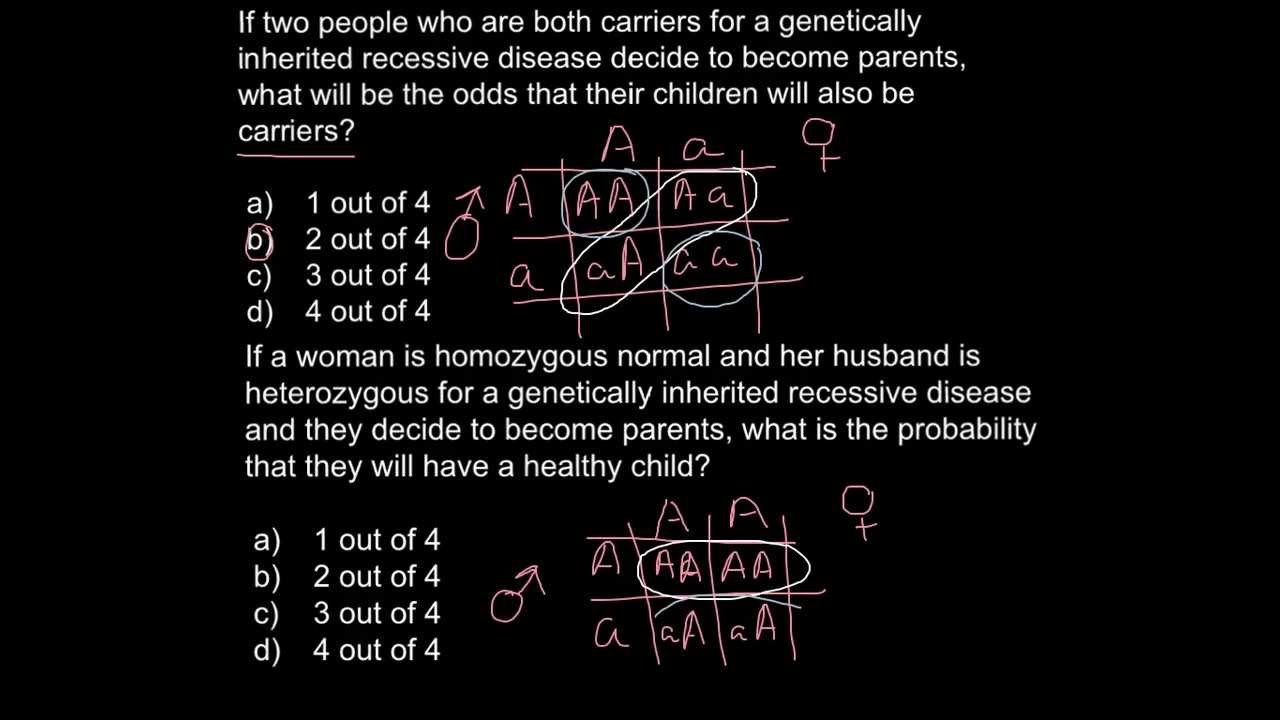 how to solve genetic problems
