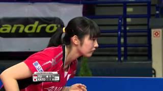 ittf world tour polish open 2016 qf kato miyu vs yu mengyu