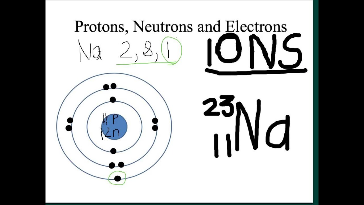 small resolution of sodium ion