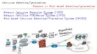 host based IPS