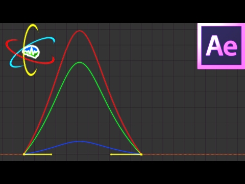 How to Use Easy Ease in After Effects