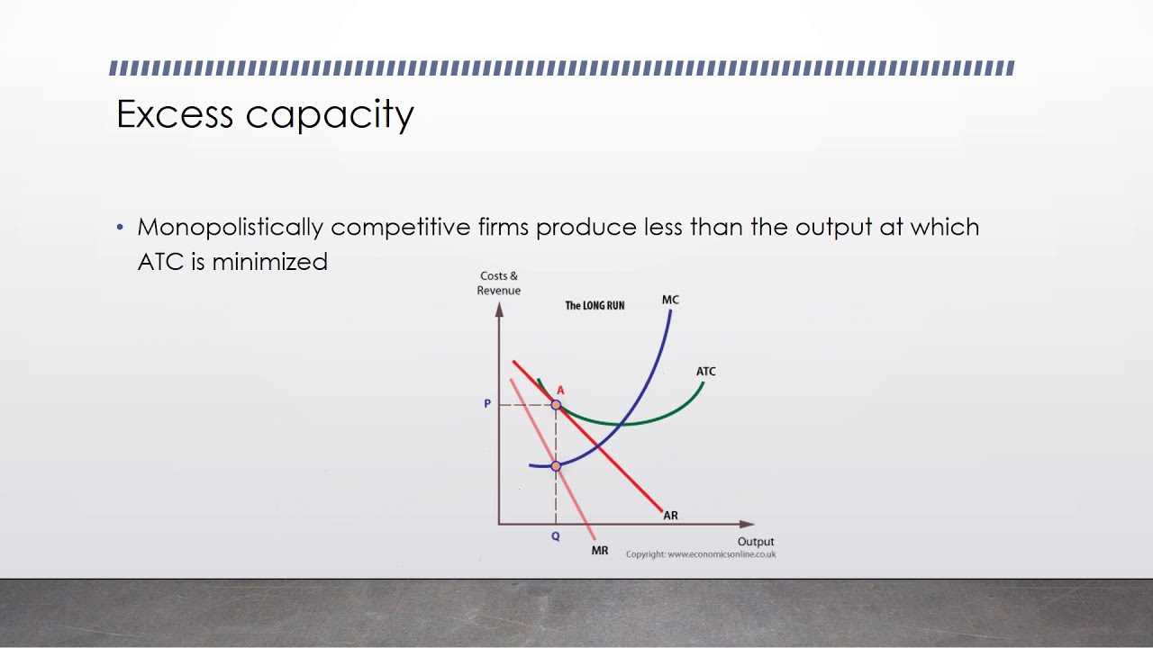 monopolistic competition vs perfect competition essay The main market structures are perfect competition, monopolistic competition, oligopoly and monopoly, each with a different outcome to the market which leads economists to consider some market structures to be more desirable for the society such as perfect.