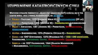 UZUPEŁNIENIE DO części 7  ZAGADKA LICZBY BESTII ZDEKODOWANA Grzegorz Skwarek i Artur Lalak