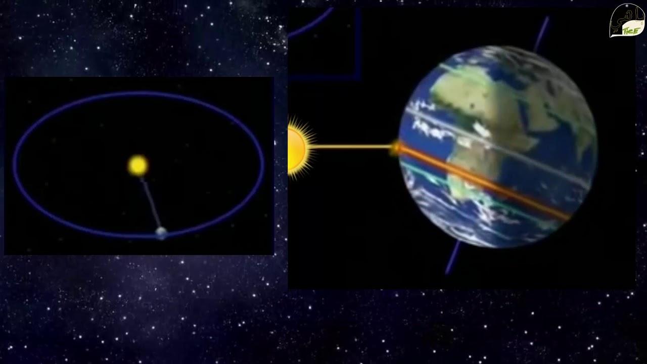 دوران الأرض حول الشمس وتعاقب الفصول Youtube