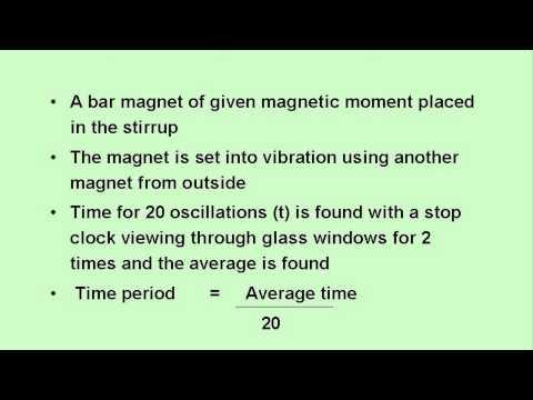 Physics Vibration Magnetometer