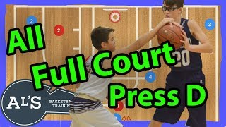 All Full Court Press Defense Basketball Plays