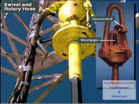 oilfield hook up