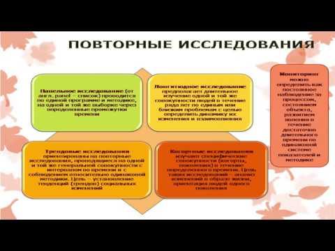 Шавырина И.В. Современные методы социологических исследований