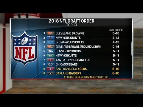 Redskins Possible Draft Plans