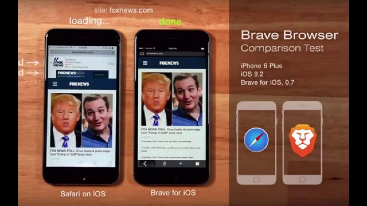 Brave Browser for Mobile: Your Privacy & Security Tested