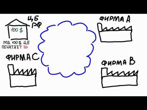 Общая схема работы денежной системы России
