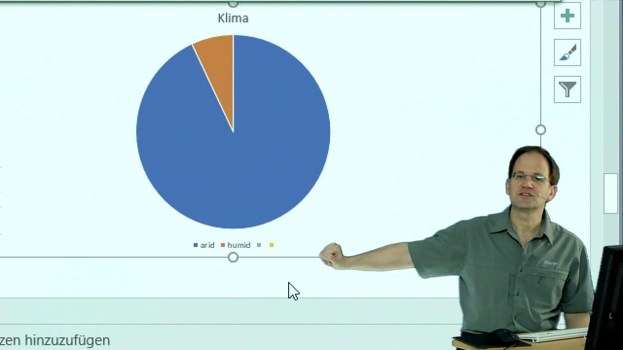 Kreisdiagramm erstellen in PowerPoint - https://www.Studium-und-PC ...