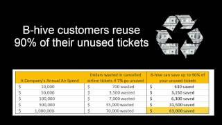 BhiveTravel.com - Free Unused Ticket Management