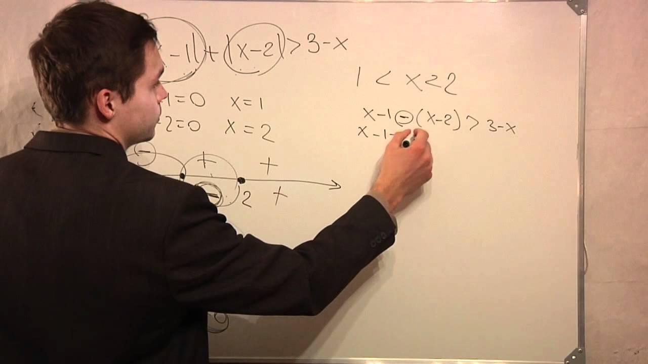 ЕГЭ математика метод интервалов С3. Репетитор.