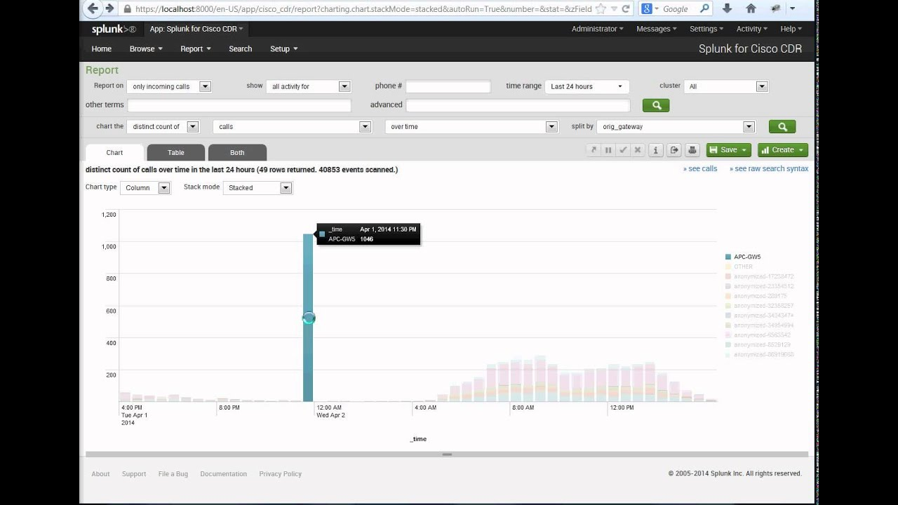 Real-Time Operational Visibility for Cisco Collaboration