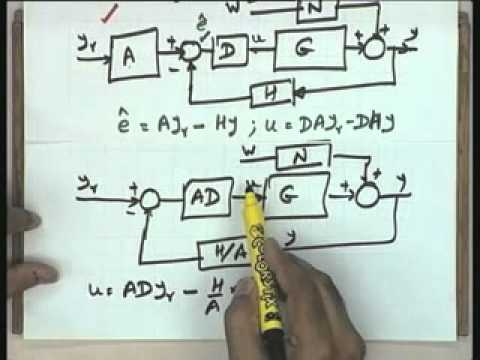 Lec-10 Models of Industrial Control Devices and Systems