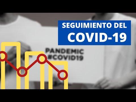 Seguimiento del COVID-19 desde una perspectiva diferente - 24-4-2020