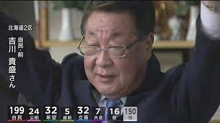 【選託2017衆院選 第48回衆議院議員総選挙】北海道2区 吉川貴盛氏(自民・前)が当選