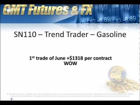 Automated Trend Trader, Trading Gasoline 1st Trade $1318 For June 2013