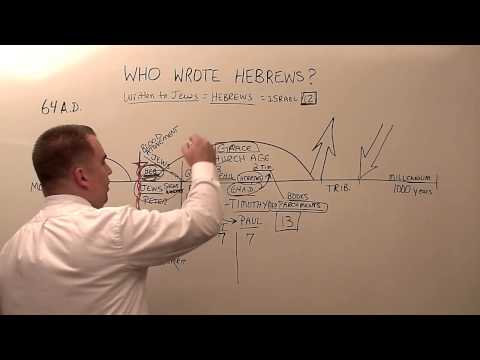 Who wrote the epistle of Hebrews?  Did Paul write Hebrews?