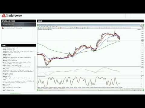 Daily forex strategy youtube