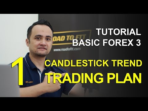 candlestick-trend-trading-plan