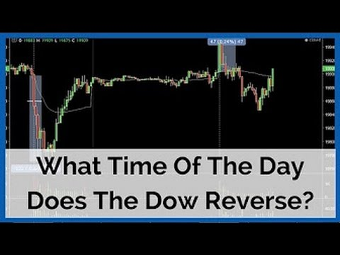 Day Trading  the Dow Jones: Spotting Reversals and Turning Points