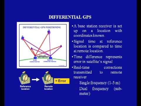 Mod-01 Lec-3 GPS Positioning Methods
