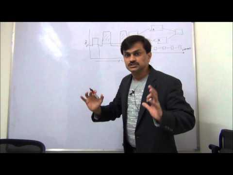Resource Leveling and Resource Smoothing | iZenBridge