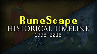 RuneScape Historical Timeline 1998 - 2018