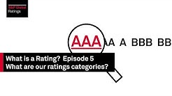 What Does A Credit Rating From S&P Global Ratings Look Like?