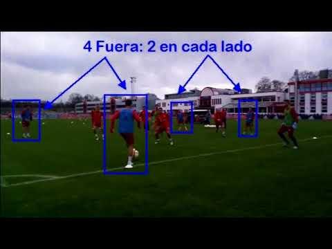 Tutorial ejercicio fútbol 4x4 + 3 apoyos (Bayern de Guardiola)