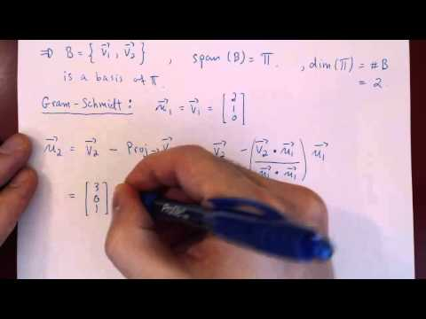 The Gram-Schmidt Algorithm