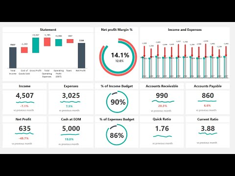 Build a Financial Dashboard in Excel - Dynamic Dashboards and Templates