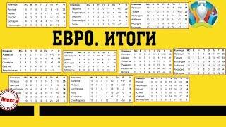 Кто вышел на ЕВРО 2020 Итоги отбора Кто сыграет в Лиге Наций