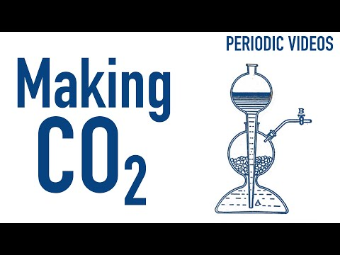 How to make Carbon Dioxide (The Old-Fashioned Way)