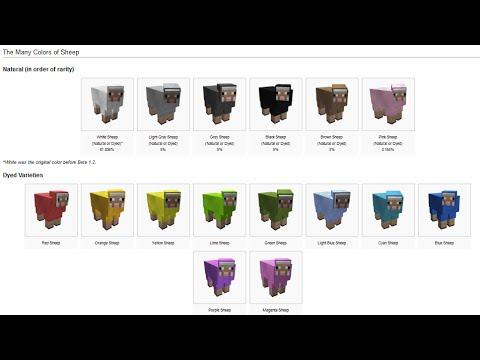 25 дек 2017. Красители (англ. Dyeing, dye) — это набор из 16 предметов, которые используются для изменения цвета шерсти, кожаной брони, обожжённой глины, стекла, флагов, шалкеровых ящиков, бетона, кроватей и некоторых мобов.