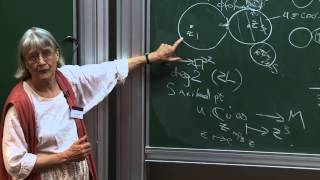 Dusa McDUFF - Introduction to Regularization Problems