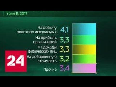 Россия в цифрах. Какие налоги обеспечили рост поступлений в бюджет? - Россия 24