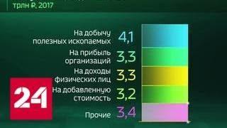 Смотреть видео Россия в цифрах. Какие налоги обеспечили рост поступлений в бюджет? - Россия 24 онлайн