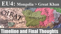 Mongolia into Mongol Empire - The Great Khan - Timeline and Final Thoughts - Europa Universalis 4