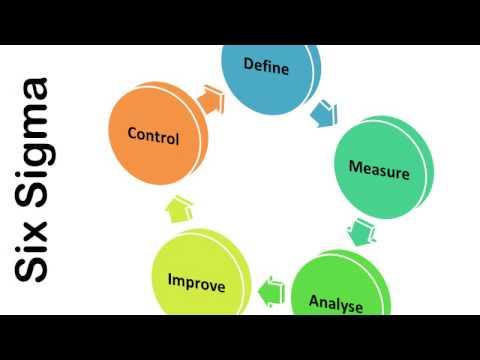 IPCC-IT Business Process Management