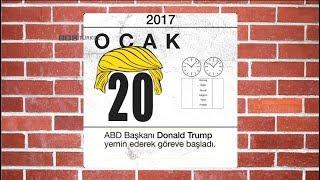 2,5 dakikada 2017: 2017'nin en önemli olayları