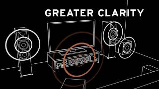 Reference -  Why a Center Speaker?