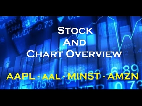 Stock and Chart Overview - Google - AAPL - AAL - MNST - AMZN And More