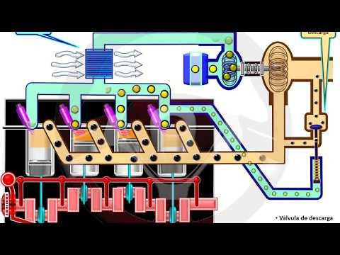 INTRODUCCIÓN A LA TECNOLOGÍA DEL AUTOMÓVIL - Módulo 7 (4/14)