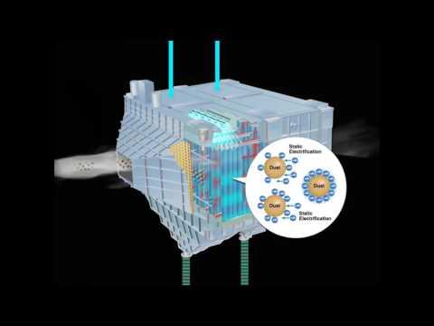Wet Electro Static Precipitator